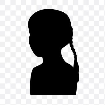 Girls profile