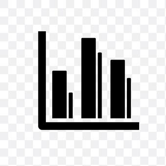 Overlay bar chart